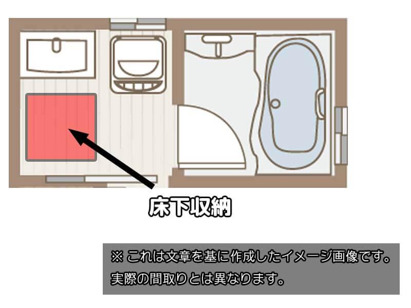 床下収納-間取りイメージ